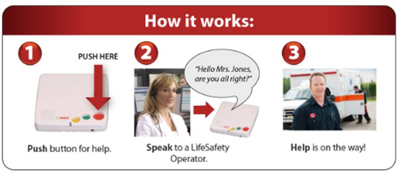How the medical alert system works